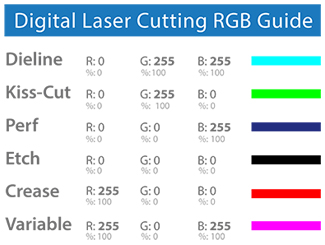 laser die cutting machine setting up file.jpg